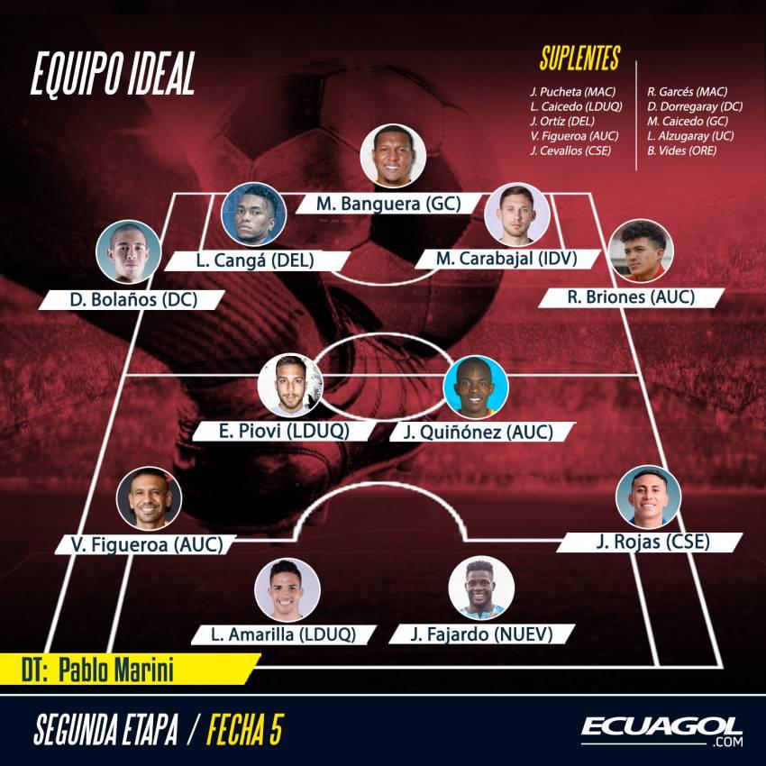 (FOTO) Once ideal Ecuagol de la fecha 5 Segunda Etapa