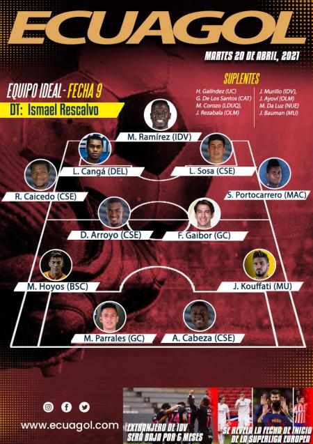 Ecuagol presenta el equipo ideal de la Jornada 9