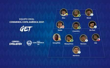 CONMEBOL reveló los entrenadores que eligieron el once de la Copa América