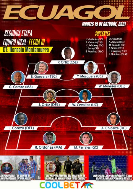 (FOTO) Equipo Ideal de la jornada 10 de LigaPro
